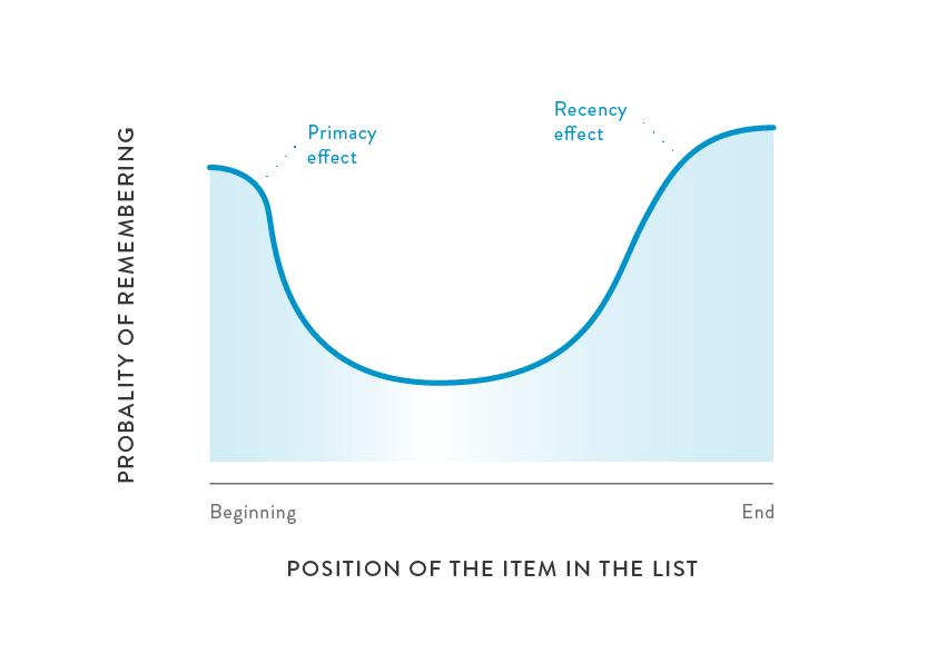 Πώς η θέση του αντικειμένου επηρεάζει το φαινόμενο που θα επικρατήσει