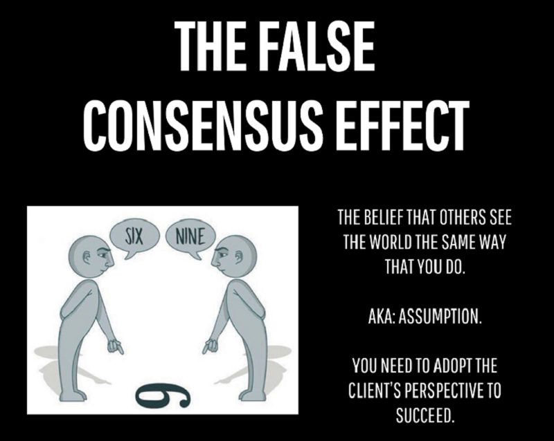 Το φαινόμενο της ψευδούς συνείδησης