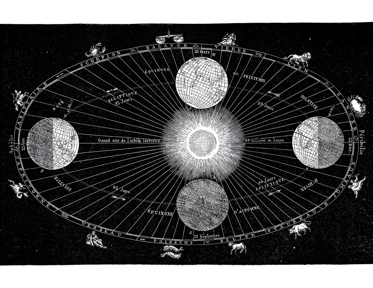 French Astronomy Print, 1874